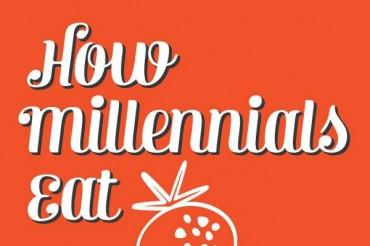 14 Big Restaurant Industry Statistics on Gen Y Millennials