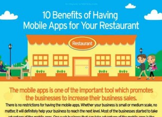 10 Ways Restaurant Mobile Apps Attracts Patrons