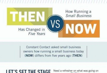 17 Keys to Running a Successful Small Business Today