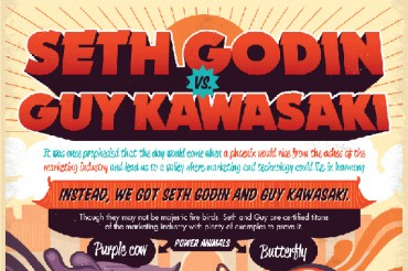Seth Godin vs. Guy Kawasaki: Social Media and Blog Comparisons