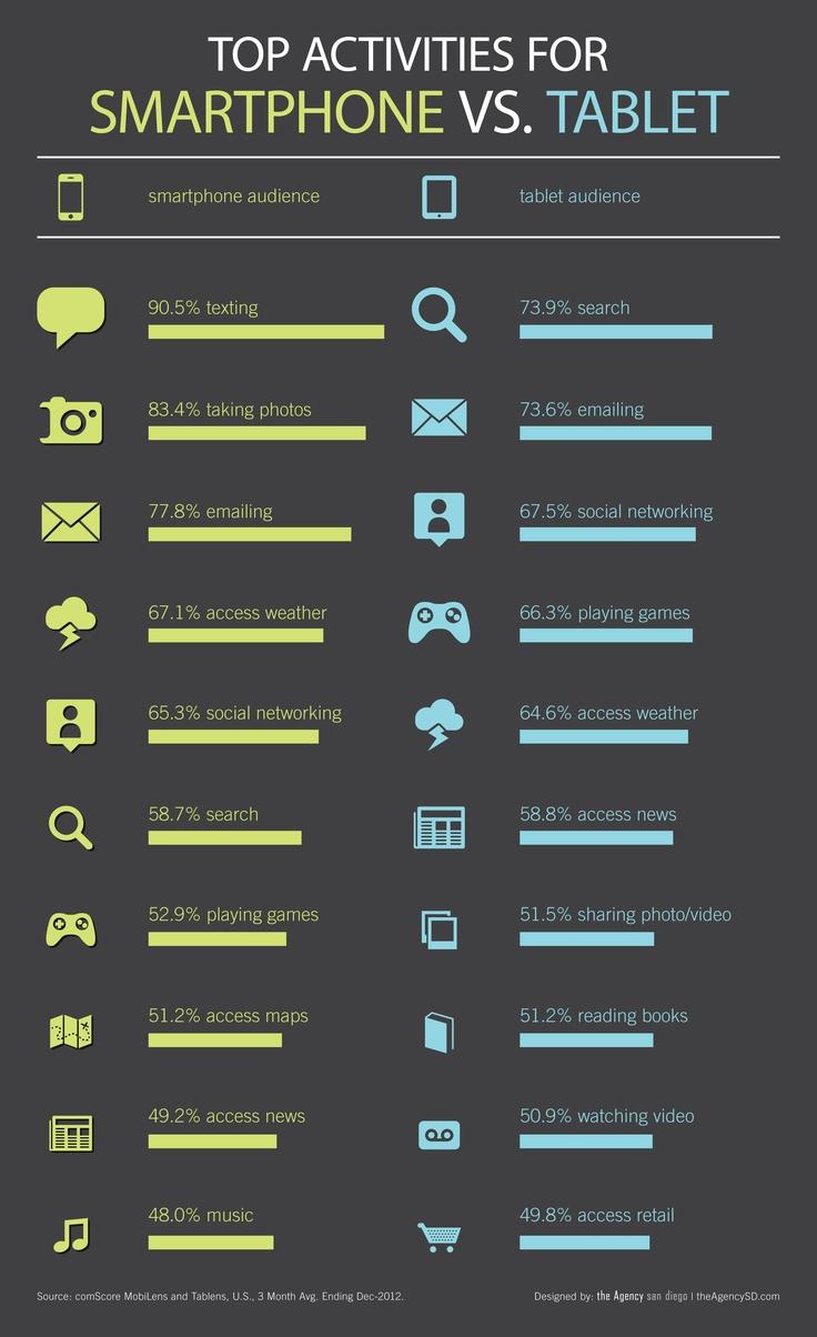 Smartphone-User-Trends
