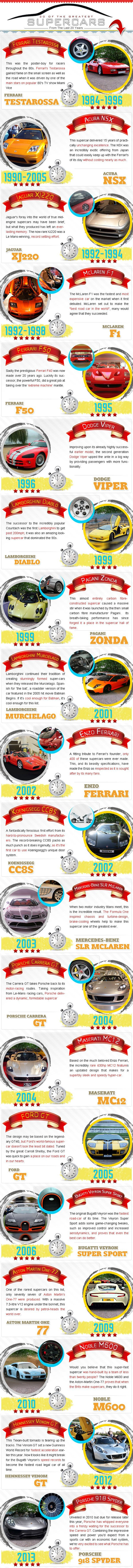 Super-Cars-of-All-Time