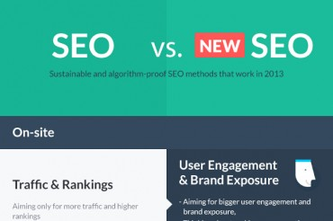 19 Sustainable SEO and SERP Methods for 2014 and Beyond