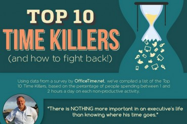 Top 10 Time Killers and Ways to Stop Wasting Time