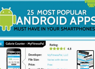Top 25 Most Popular Free Andriod Apps for Phones and Tablets