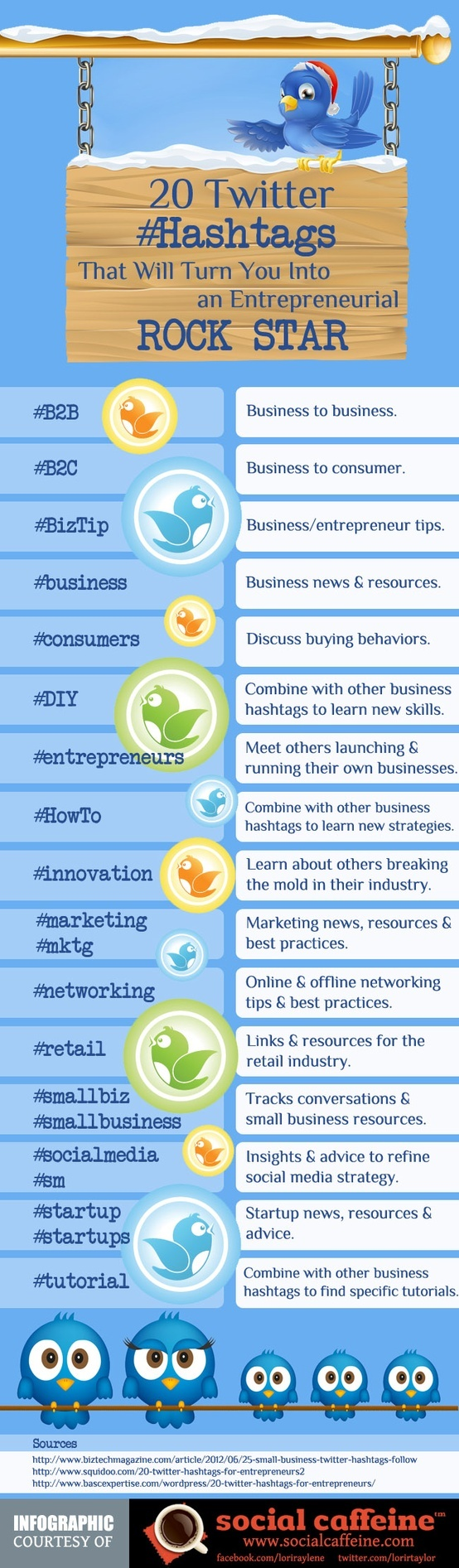 Twitter-Hashtags-for-Entrepreneurs