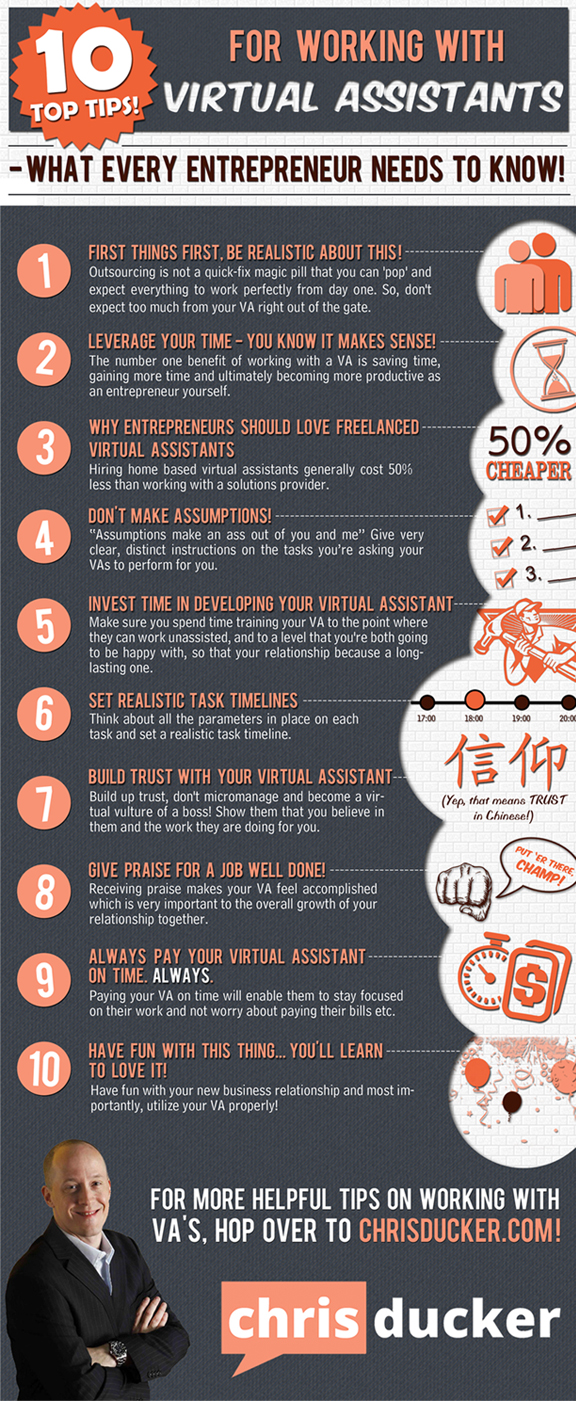 Ways-to-Manage-a-Virtual-Assistant