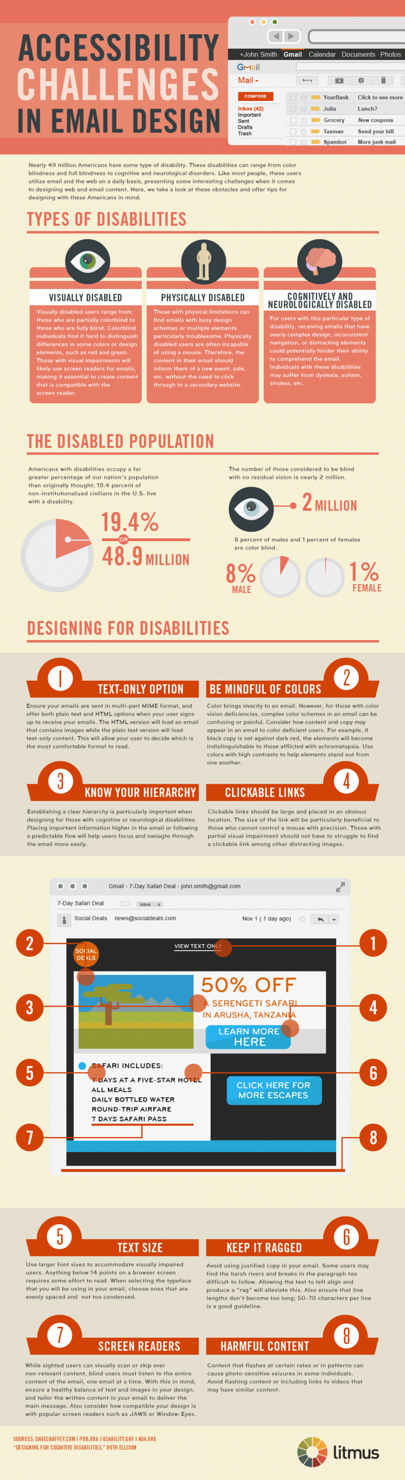 Web-Content-Accessibility-Guidelines
