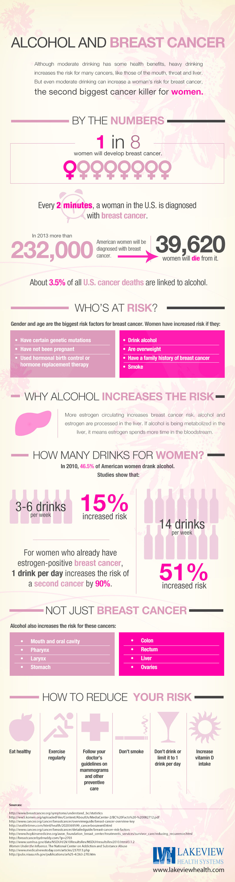 alcohol breast cancer 71 Catchy Breast Cancer Awareness Campaign Slogans