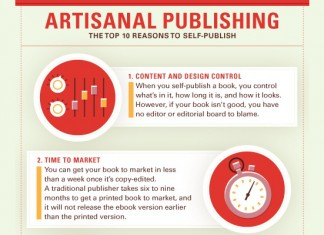 10 Benefits of Online Self Publishing