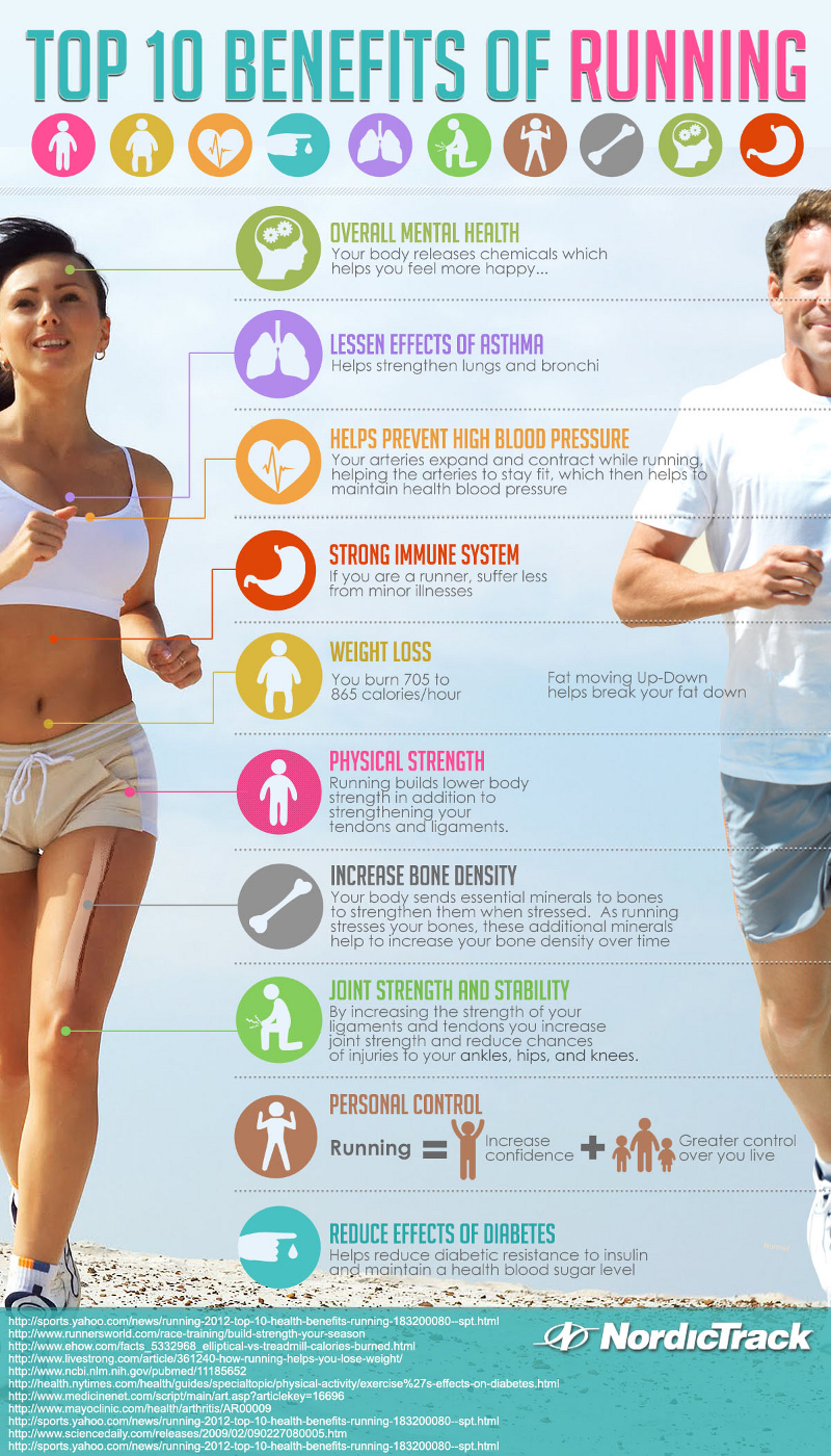 10 Benefits to Running