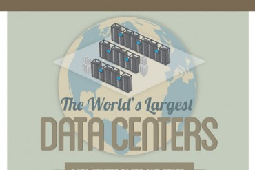 10 Biggest Data Centers in the World