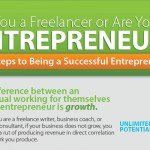 10 Entrepreneurial Qualities that Lead to Success