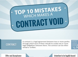 10 Mistakes to Avoid When Creating a Contract Agreement