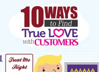 10 Ways to Have a Great Interactive Customer Experience