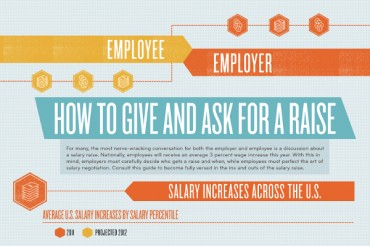 11 Salary Negotiation Techniques for Employees and Employers