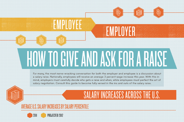 11 Salary Negotiation Techniques for Employees and Employers ...