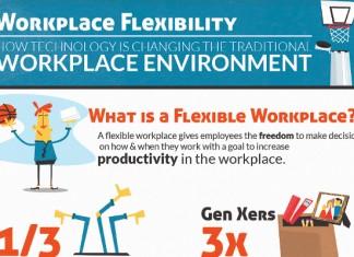 13 Fantastic Workplace Flexibility Statistics