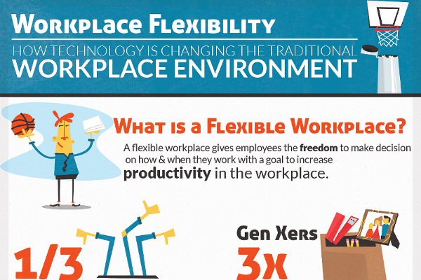 15 Fantastic Workplace Flexibility Statistics | BrandonGaille.com