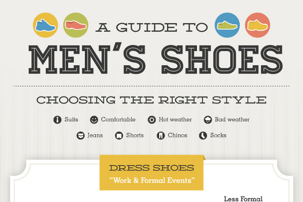 14 Most Important Types of Shoes for Men