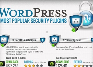 17 Best Wordpress Security Plugins