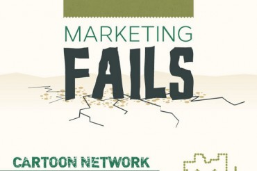 18 Most Famous Marketing Failures