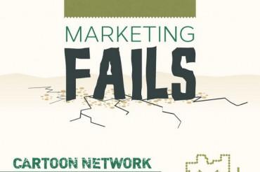 18 Most Famous Marketing Failures