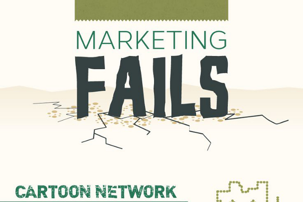 18 Most Famous Marketing Failures Brandongaille Com