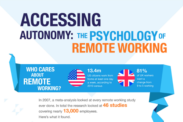 Remote It Jobs From Home ― Remote Work From Home jobs