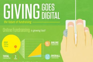 19 Future Fundraising Trends and Statistics