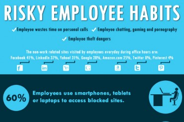 19 Habits that Require an Employee Warning Notice