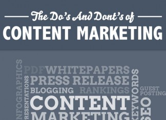 20 Content Marketing Tactics with the Best ROI