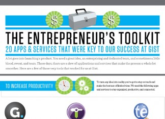 20 Remarkable Apps for Entrepreneurs