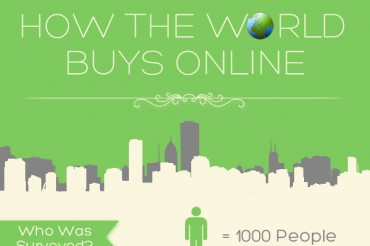 21 Global Online Payment and Shopping Statistics