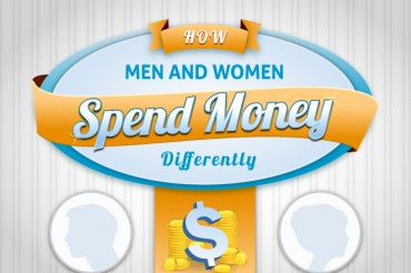 23 Incredible Statistics on Men and Women Spending Habits