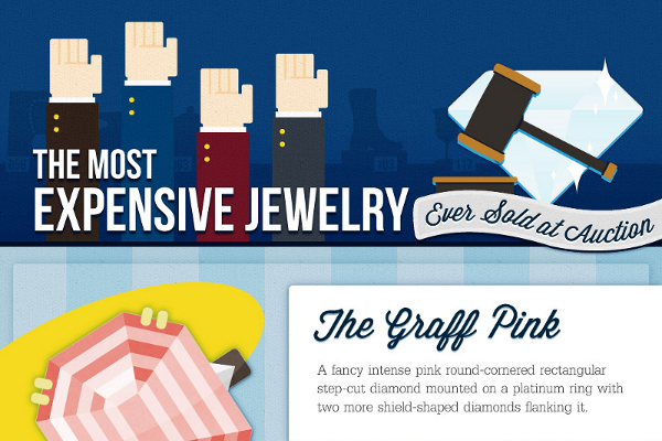 33 Catchy And Creative Jewelry Business Names