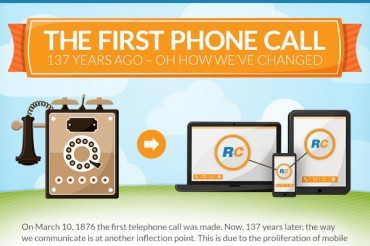 32 Great Telephone Company Names