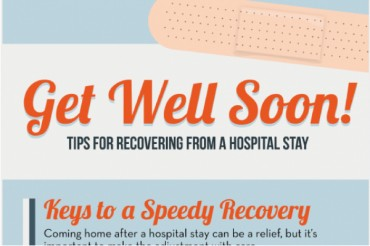 32 Inspirational Get Well Soon Card Messages
