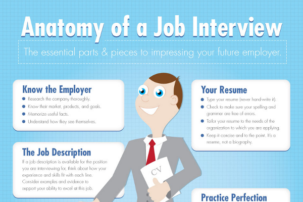 33 Best Accounting Job Interview Questions