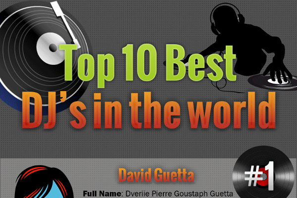 35 Good DJ Company Names to Inspire Ideas - BrandonGaille.com