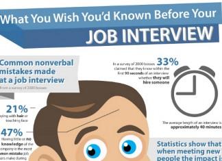 33 Top Marketing Job Interview Questions