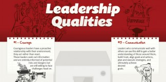 35 Catchy Leadership Slogans and Taglines