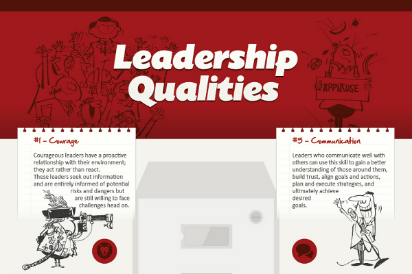 37 Catchy Leadership Slogans and Taglines | BrandonGaille.com