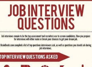35 Top Sales Job Interview Questions
