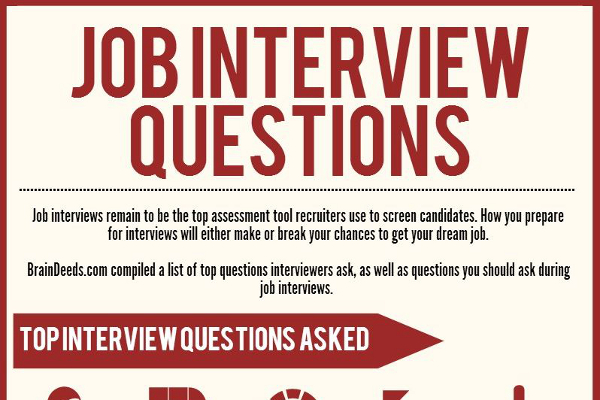 Job interview teen interview questions