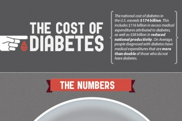36 Catchy Diabetes Slogans