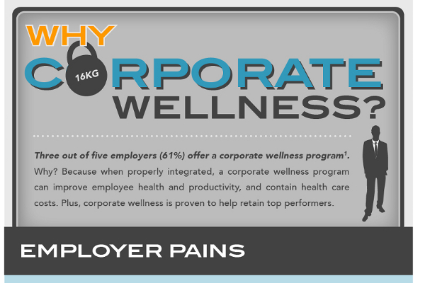 125 Catchy Employee Wellness Program Names - BrandonGaille.com