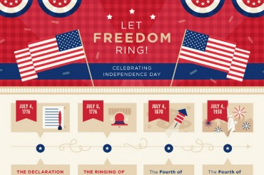 37 Good Freedom Slogans and Mottos