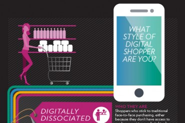 39 Digital Online Shopping Statistics and Trends