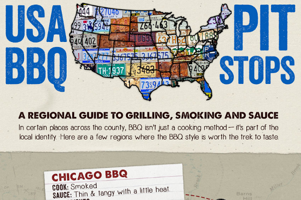 39 Funny and Catchy BBQ Team Names